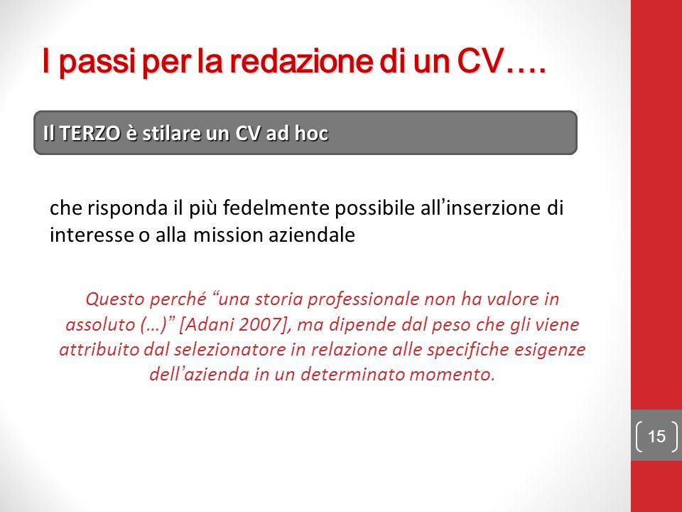 I passi per la redazione di un CV….
