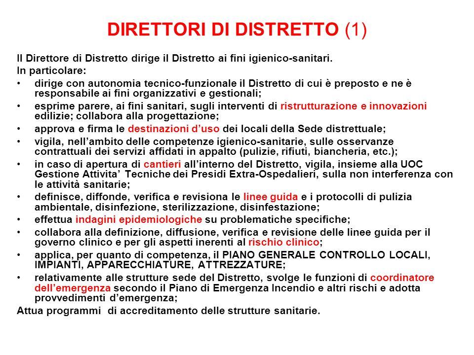 DIRETTORI DI DISTRETTO (1)
