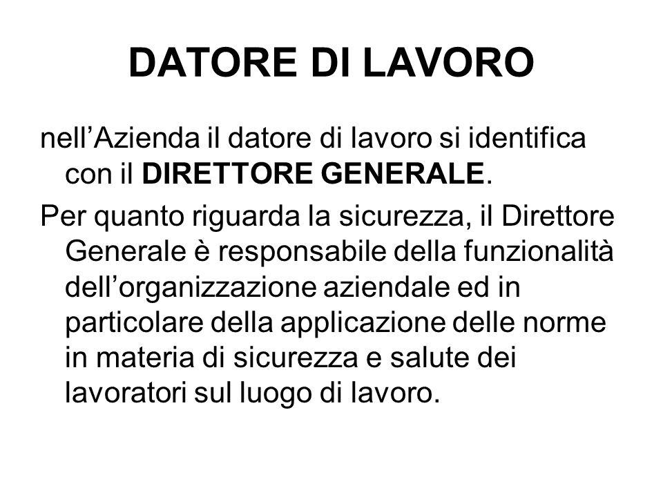 DATORE DI LAVOROnell'Azienda il datore di lavoro si identifica con il DIRETTORE GENERALE.