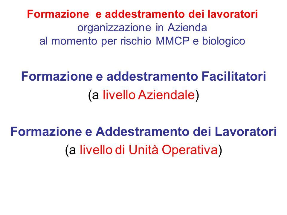 Formazione e addestramento Facilitatori (a livello Aziendale)