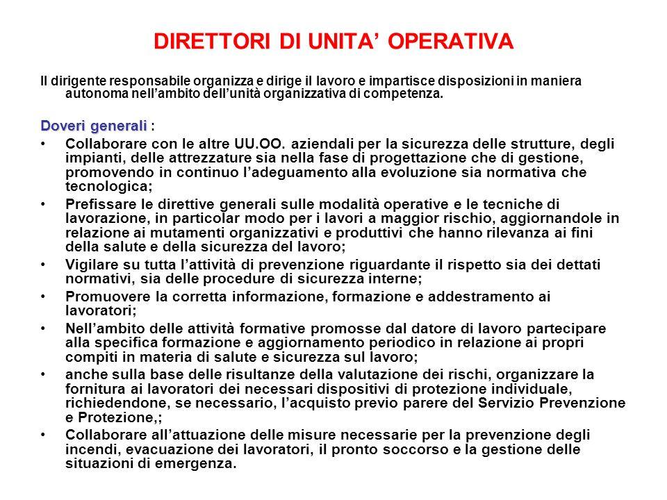 DIRETTORI DI UNITA' OPERATIVA