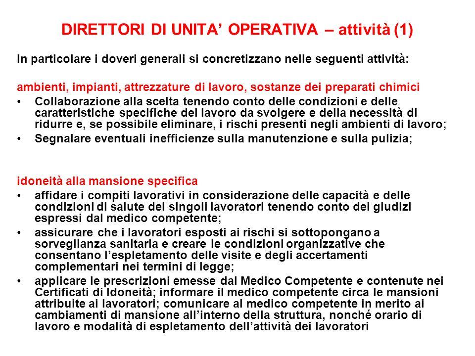 DIRETTORI DI UNITA' OPERATIVA – attività (1)