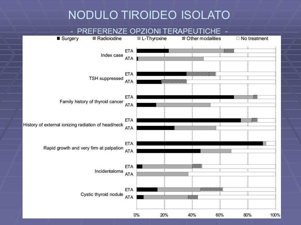 NODULO TIROIDEO ISOLATO