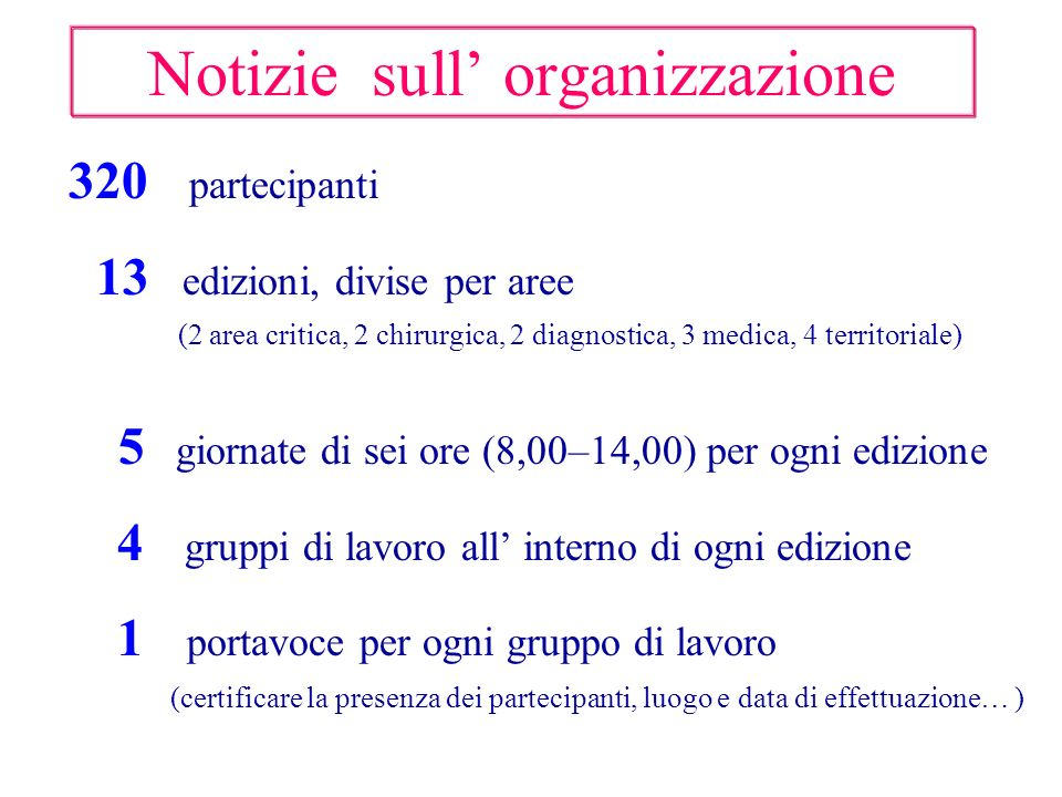 Notizie sull' organizzazione