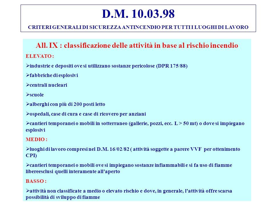 D.M. 10.03.98 CRITERI GENERALI DI SICUREZZA ANTINCENDIO PER TUTTI I LUOGHI DI LAVORO.