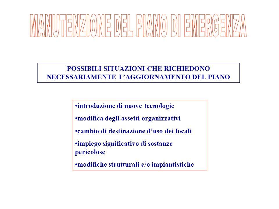 MANUTENZIONE DEL PIANO DI EMERGENZA