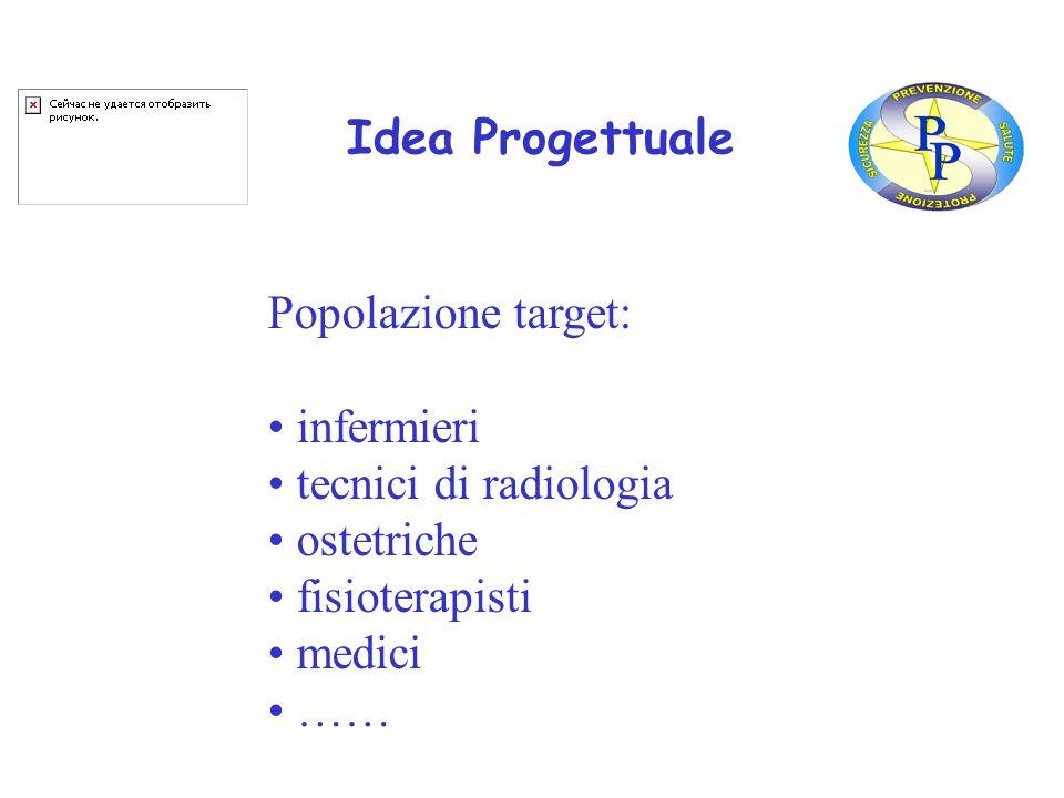 Idea Progettuale Popolazione target: infermieri. tecnici di radiologia. ostetriche. fisioterapisti.