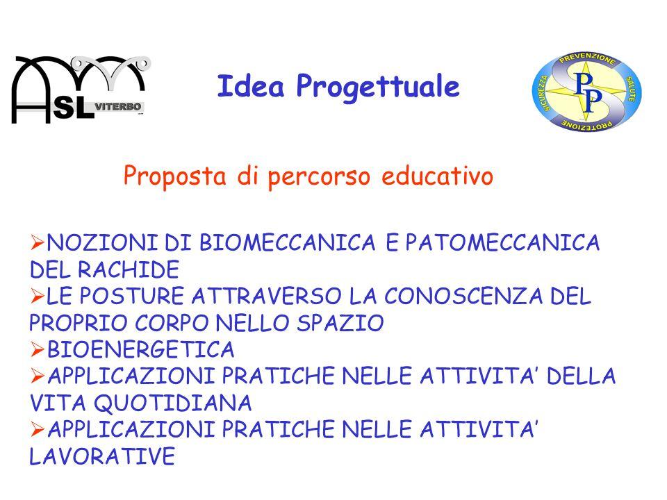 Idea Progettuale Proposta di percorso educativo