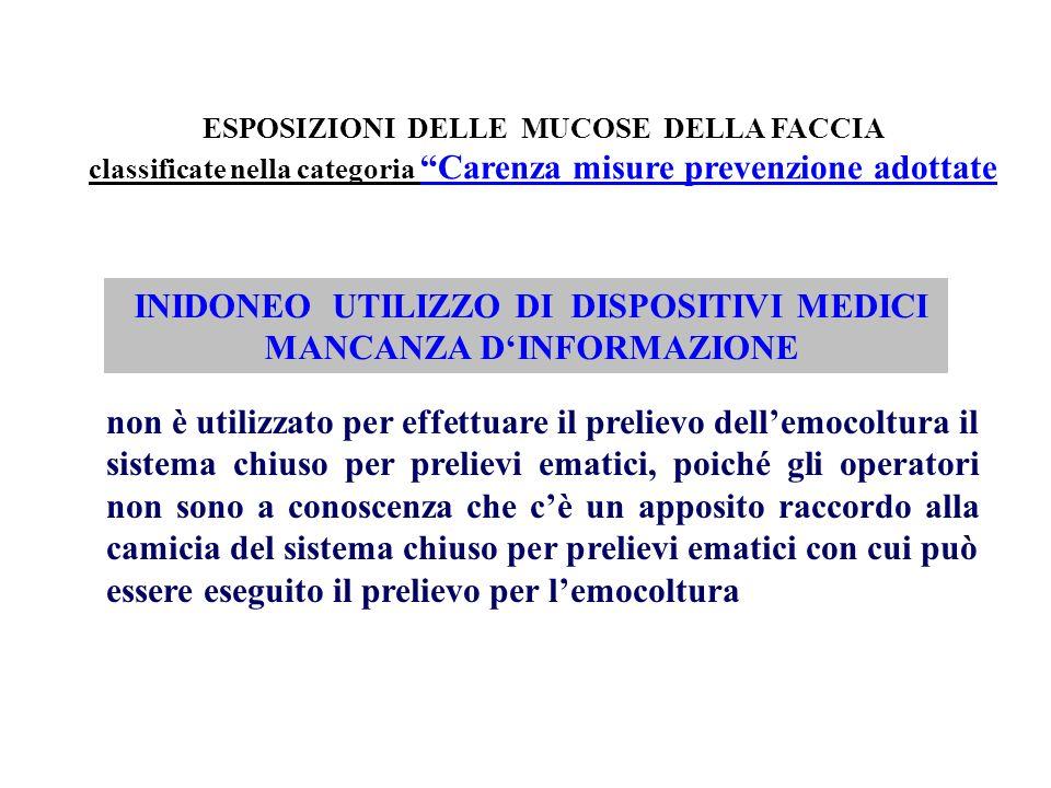 INIDONEO UTILIZZO DI DISPOSITIVI MEDICI MANCANZA D'INFORMAZIONE