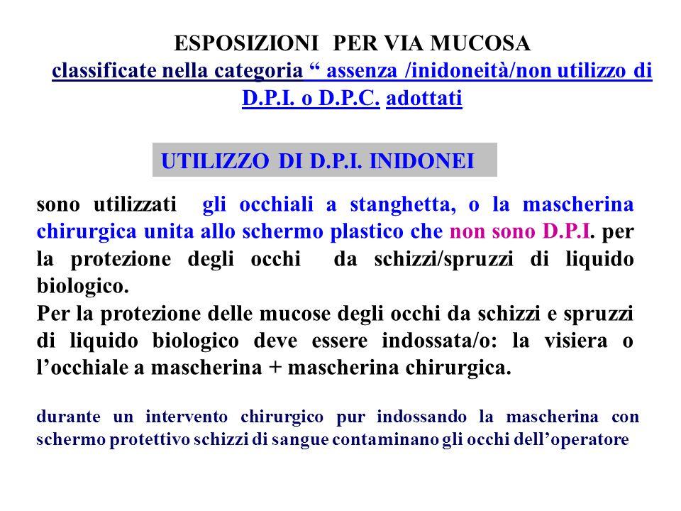 ESPOSIZIONI PER VIA MUCOSA UTILIZZO DI D.P.I. INIDONEI