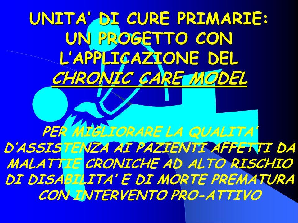 UNITA' DI CURE PRIMARIE: UN PROGETTO CON L'APPLICAZIONE DEL CHRONIC CARE MODEL