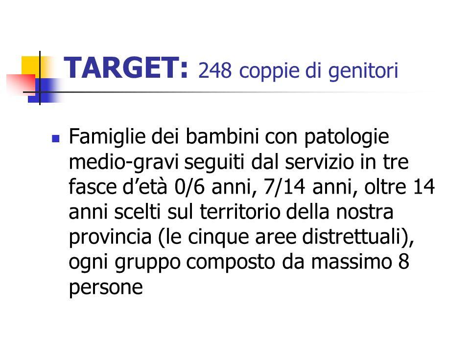 TARGET: 248 coppie di genitori