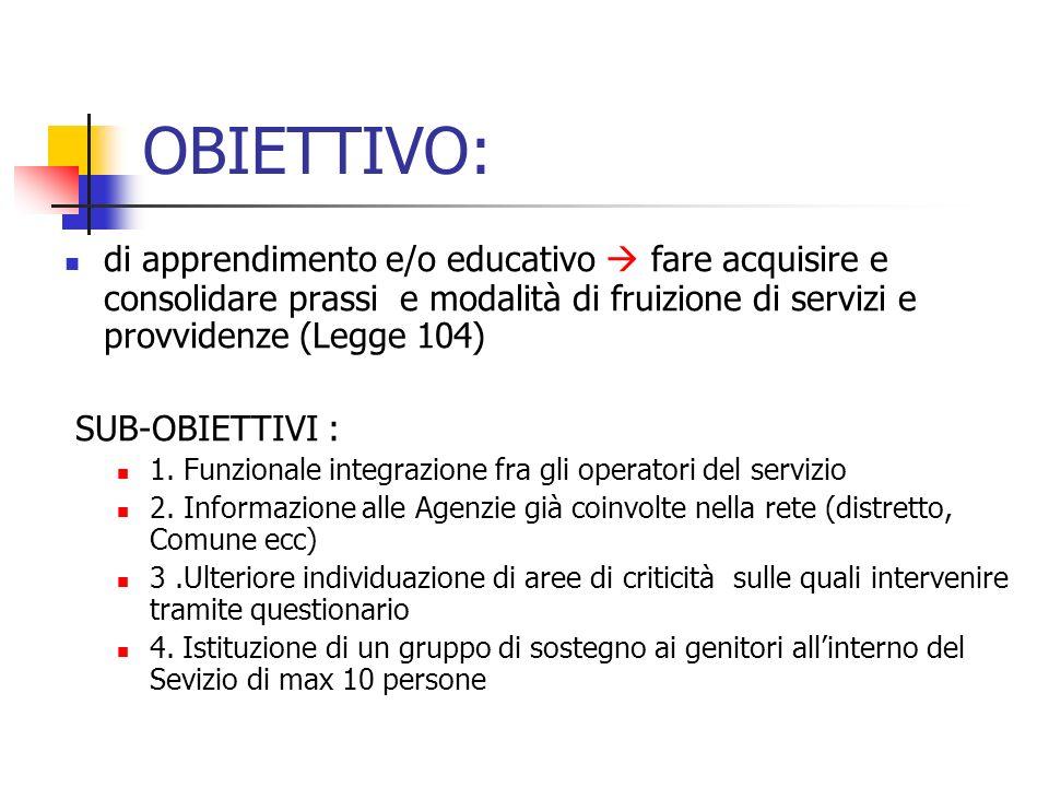 OBIETTIVO: di apprendimento e/o educativo  fare acquisire e consolidare prassi e modalità di fruizione di servizi e provvidenze (Legge 104)