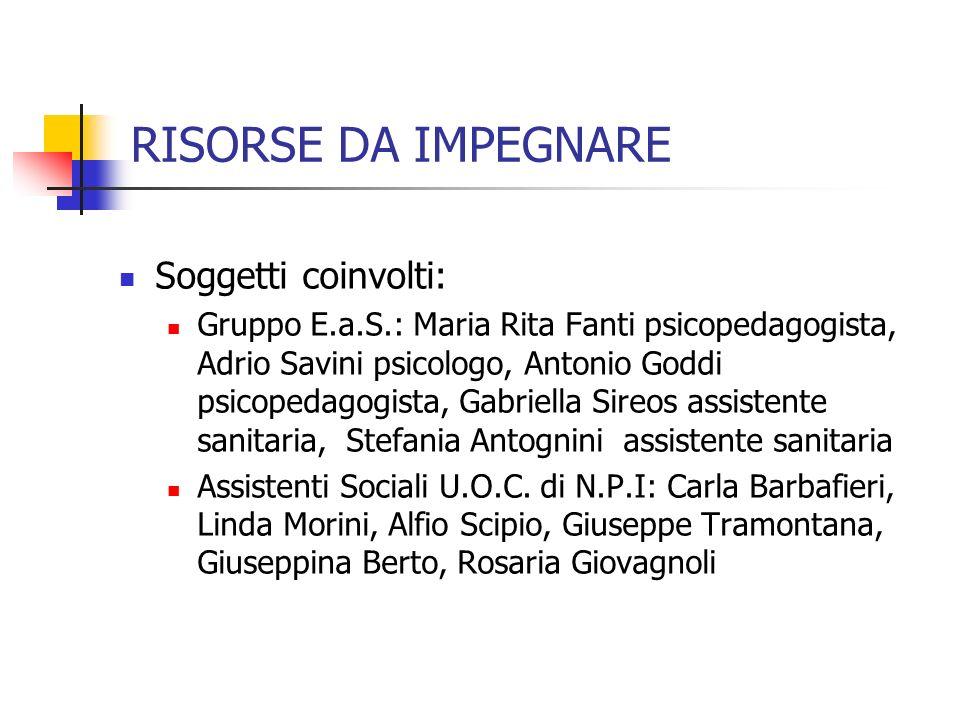 RISORSE DA IMPEGNARE Soggetti coinvolti: