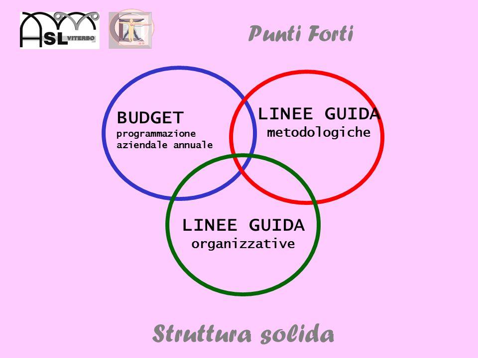 LINEE GUIDA metodologiche LINEE GUIDA organizzative