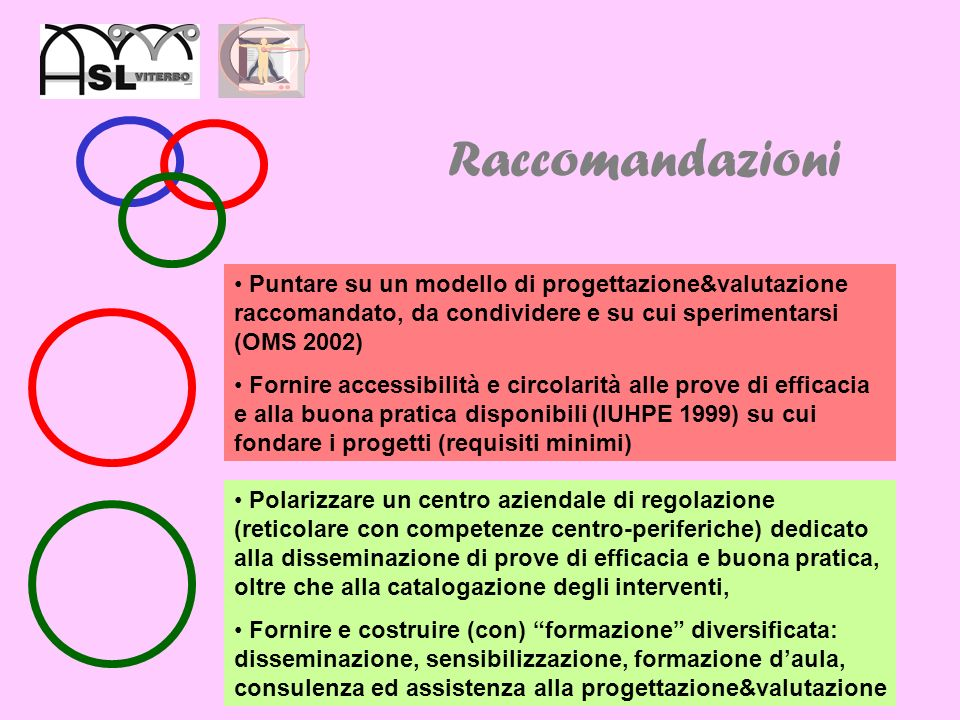 Raccomandazioni Puntare su un modello di progettazione&valutazione raccomandato, da condividere e su cui sperimentarsi (OMS 2002)