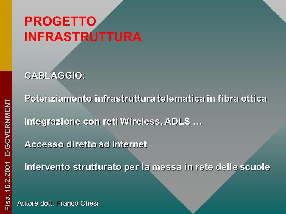 PROGETTO INFRASTRUTTURA CABLAGGIO: