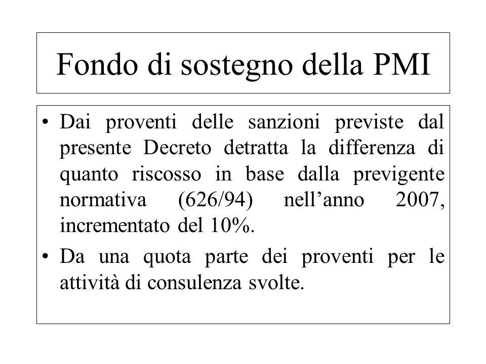 Fondo di sostegno della PMI