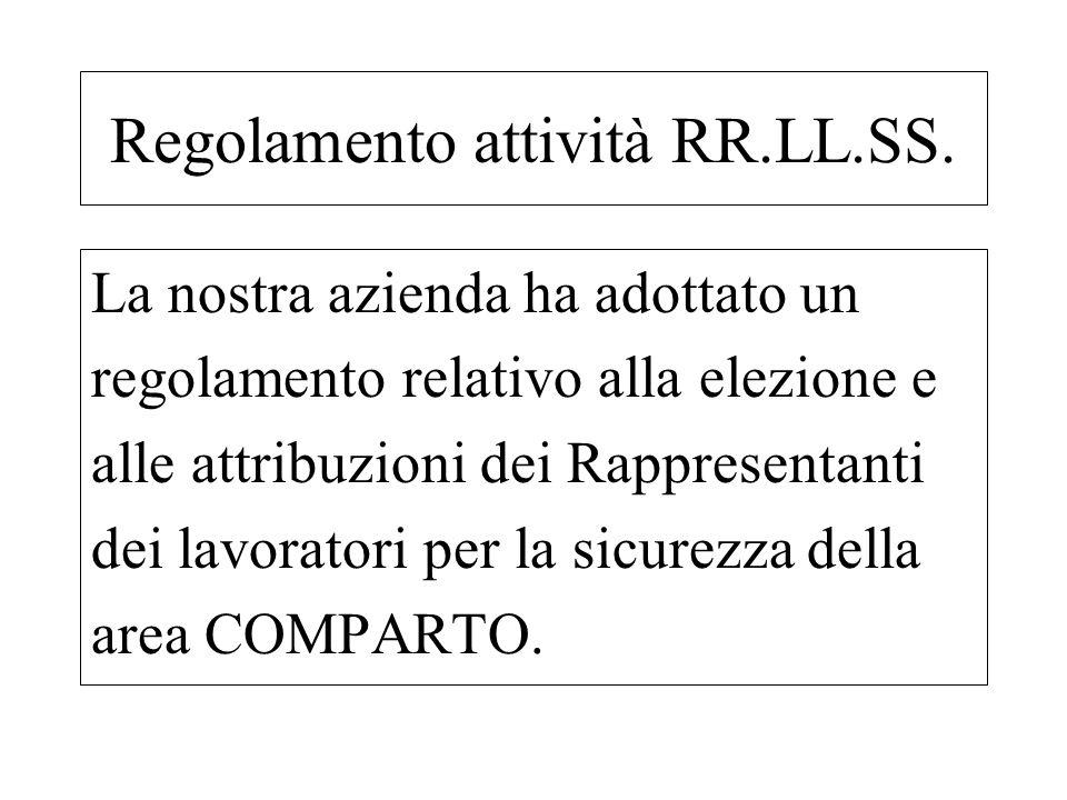 Regolamento attività RR.LL.SS.