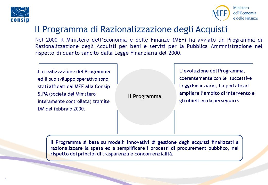 Il Programma di Razionalizzazione degli Acquisti