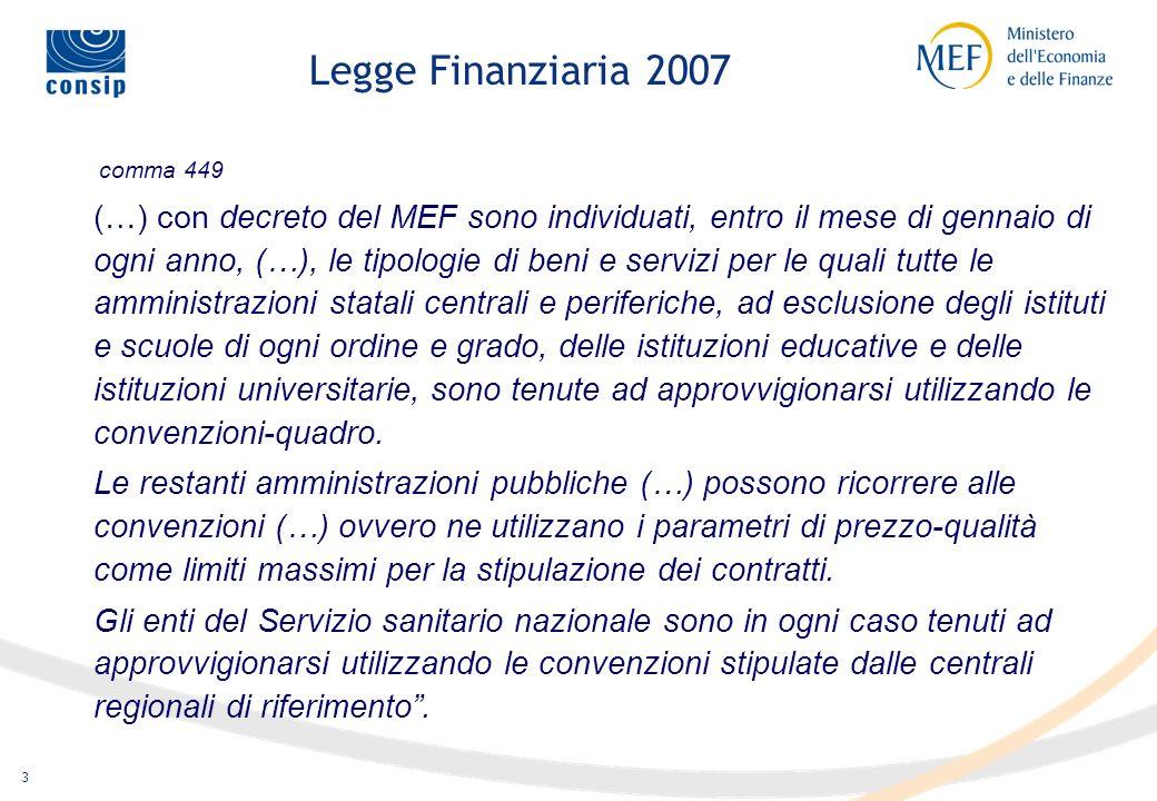 Legge Finanziaria 2007 comma 449.