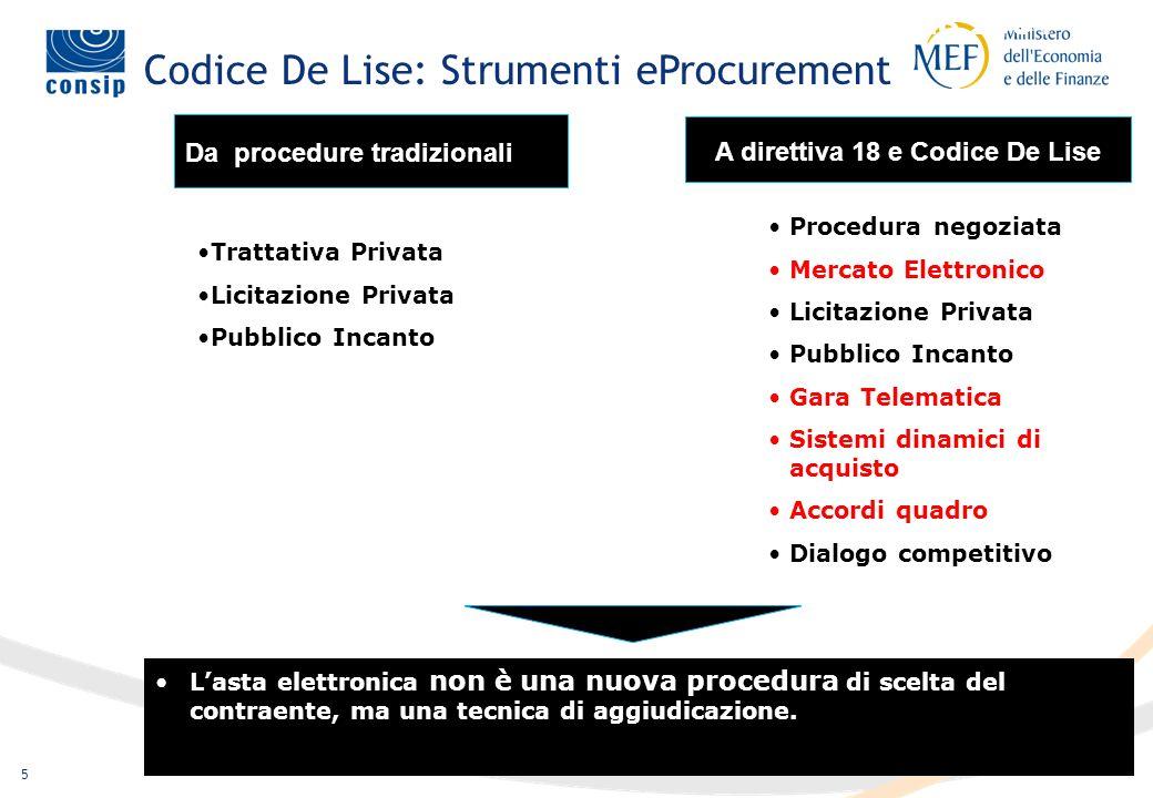 Da procedure tradizionali A direttiva 18 e Codice De Lise