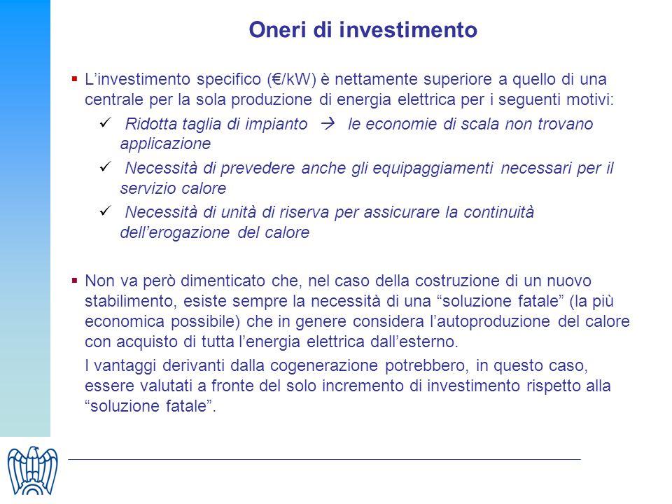 Oneri di investimento