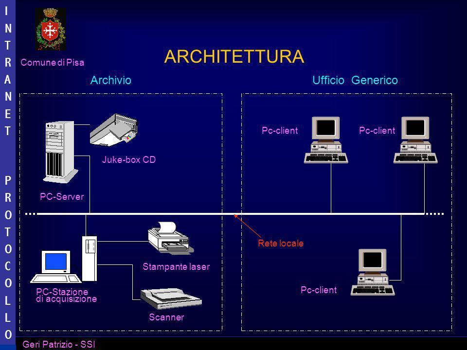 ARCHITETTURA Archivio Ufficio Generico Pc-client Pc-client Juke-box CD