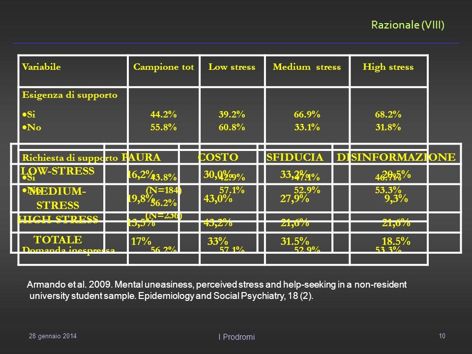Razionale (VIII) PAURA COSTO SFIDUCIA DISINFORMAZIONE LOW-STRESS 16,2%