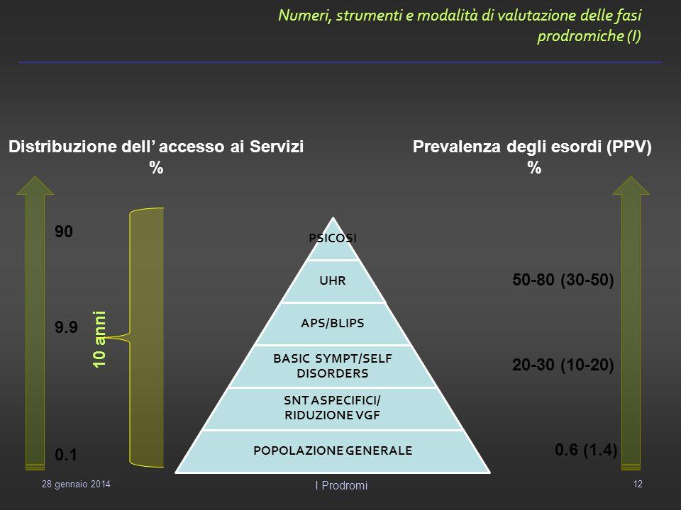 Numeri, strumenti e modalità di valutazione delle fasi prodromiche (I)