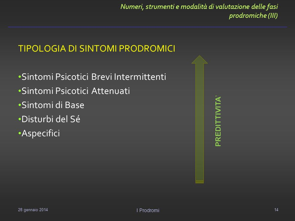 TIPOLOGIA DI SINTOMI PRODROMICI Sintomi Psicotici Brevi Intermittenti