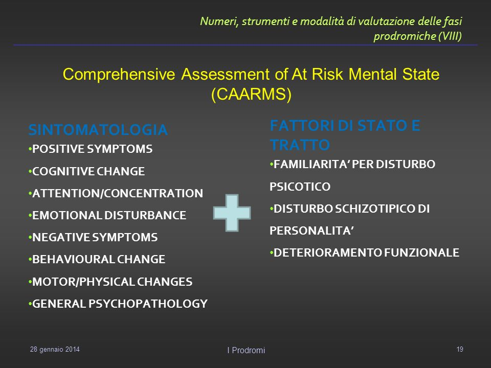 Comprehensive Assessment of At Risk Mental State (CAARMS)