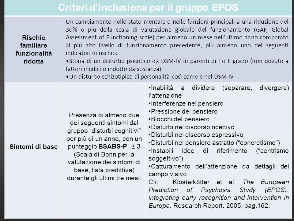 Criteri d'inclusione per il gruppo EPOS