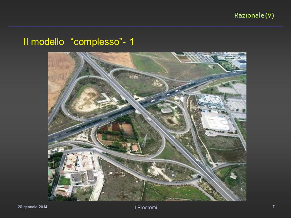 Il modello complesso - 1