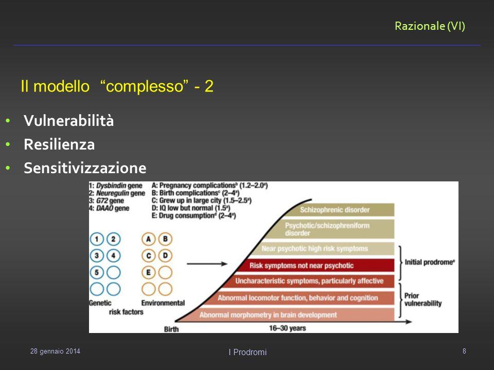 Il modello complesso - 2