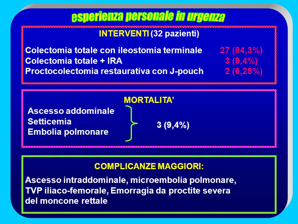 INTERVENTI (32 pazienti) COMPLICANZE MAGGIORI: