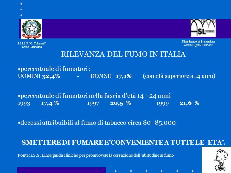 RILEVANZA DEL FUMO IN ITALIA
