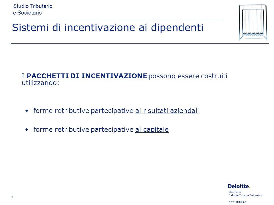 Sistemi di incentivazione ai dipendenti