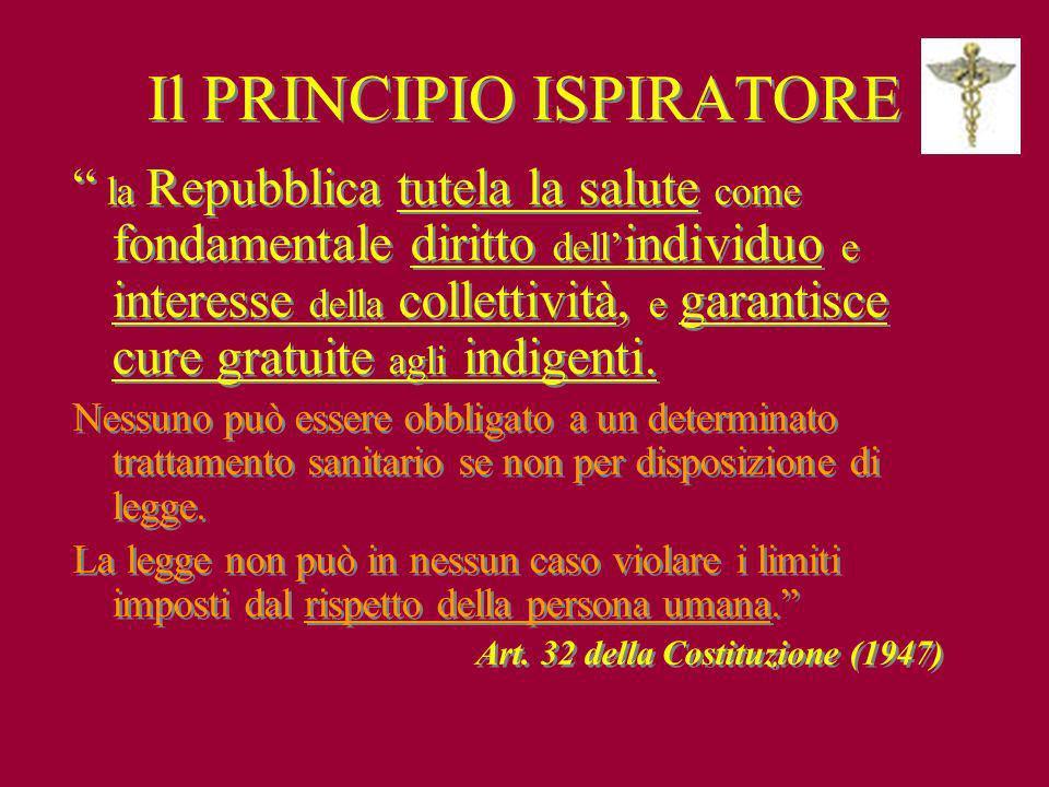 Il PRINCIPIO ISPIRATORE