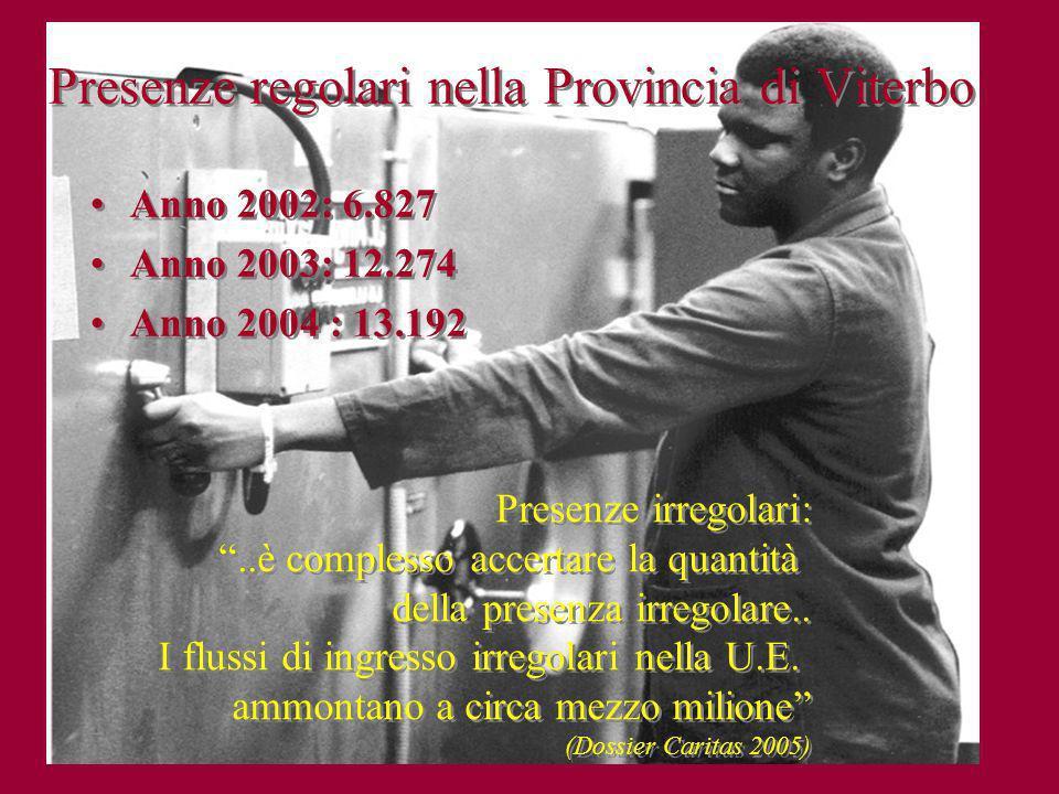 Presenze regolari nella Provincia di Viterbo