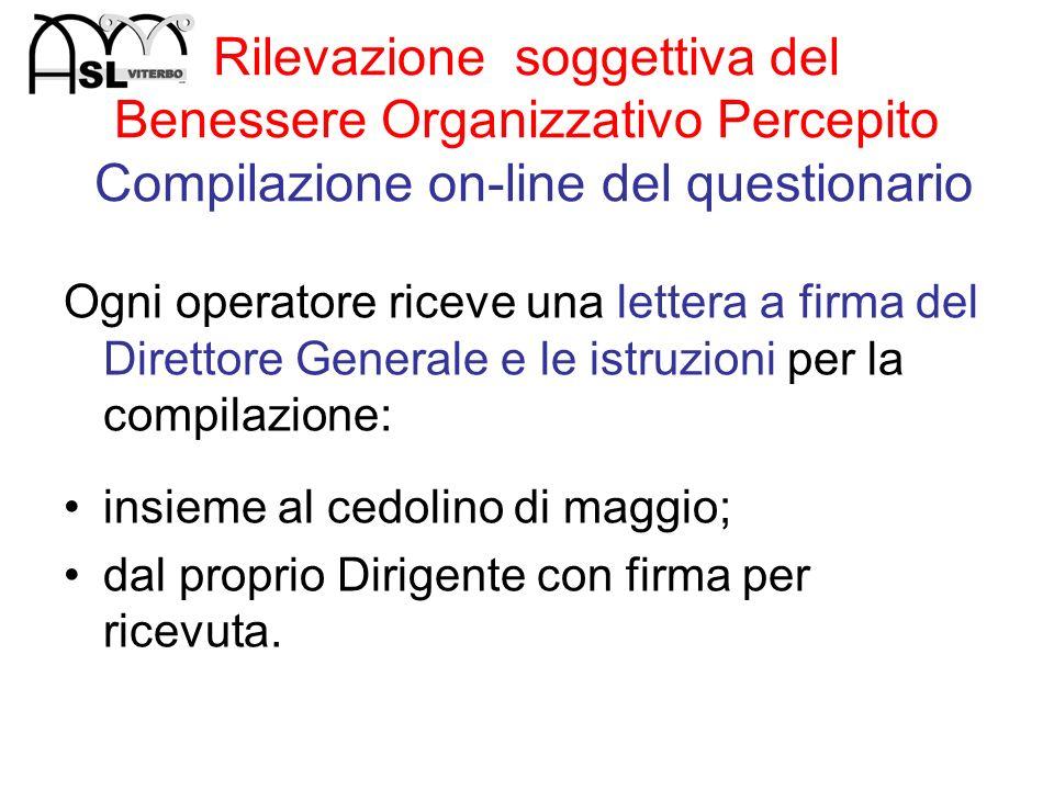 Rilevazione soggettiva del Benessere Organizzativo Percepito Compilazione on-line del questionario