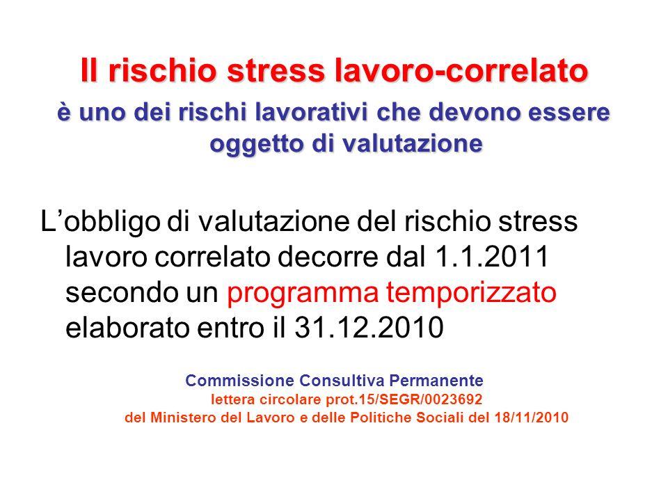 Il rischio stress lavoro-correlato