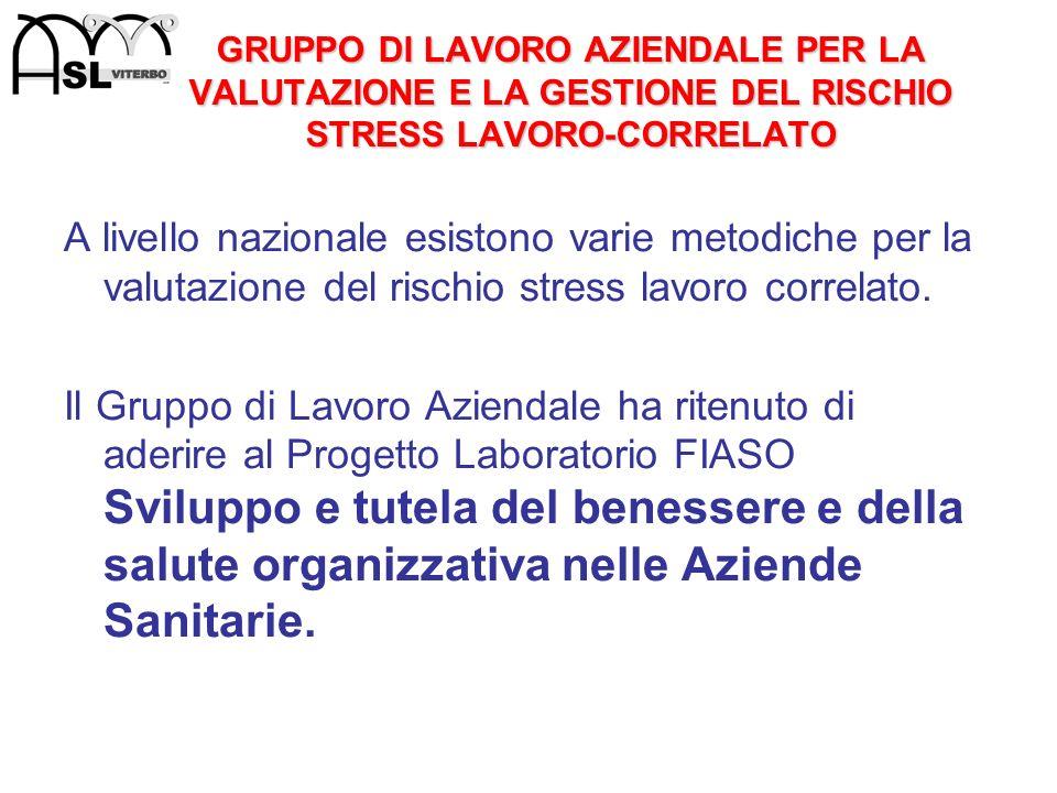 GRUPPO DI LAVORO AZIENDALE PER LA VALUTAZIONE E LA GESTIONE DEL RISCHIO STRESS LAVORO-CORRELATO