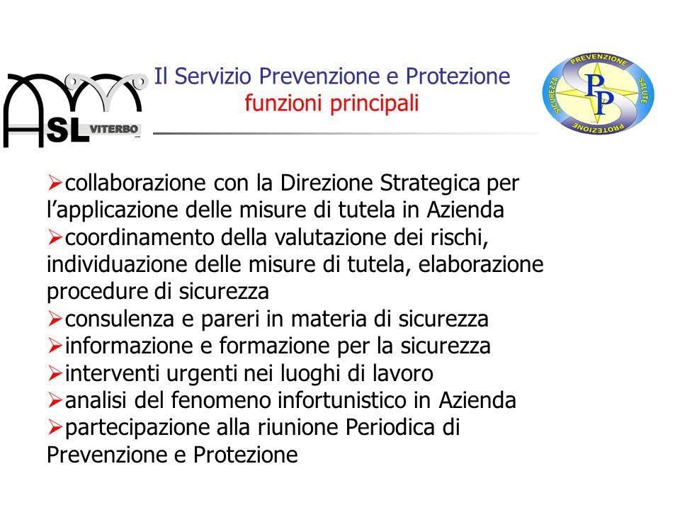 Il Servizio Prevenzione e Protezione funzioni principali