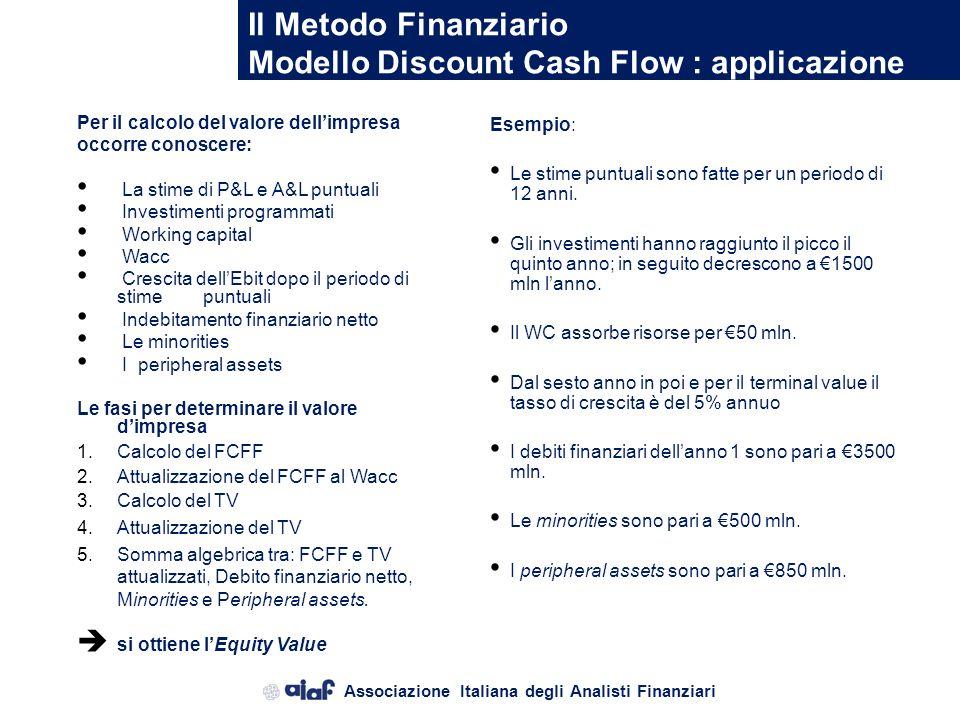 Modello Discount Cash Flow : applicazione
