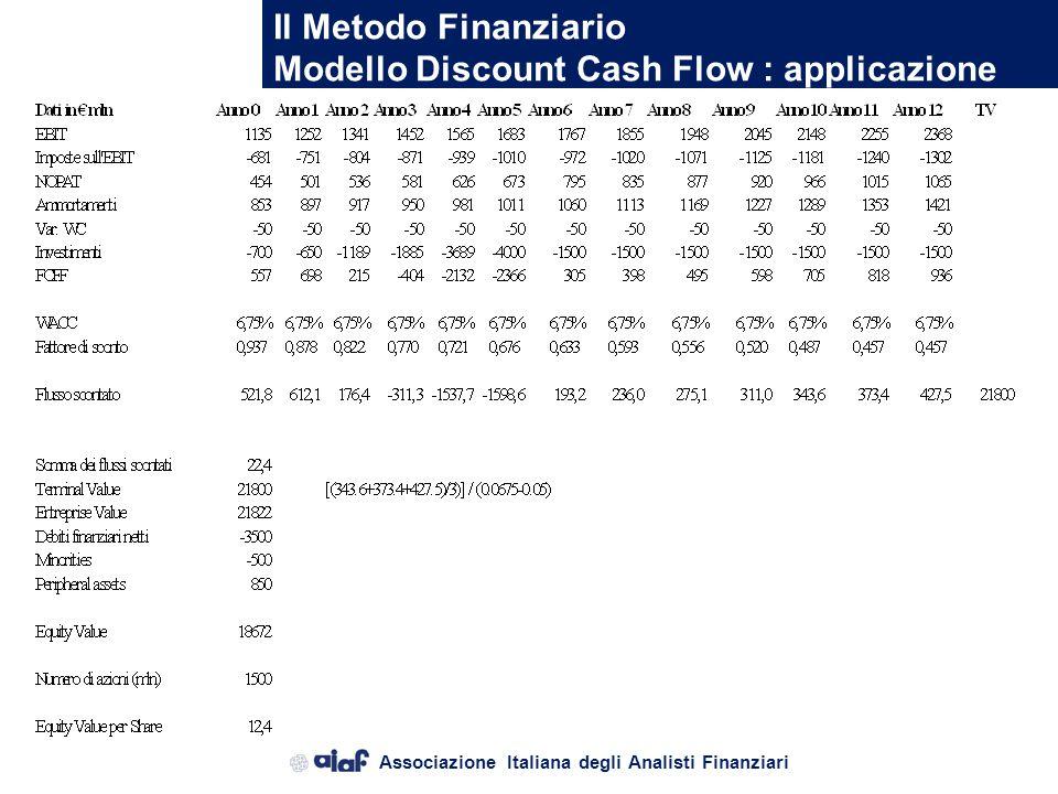 Il Metodo Finanziario Modello Discount Cash Flow : applicazione