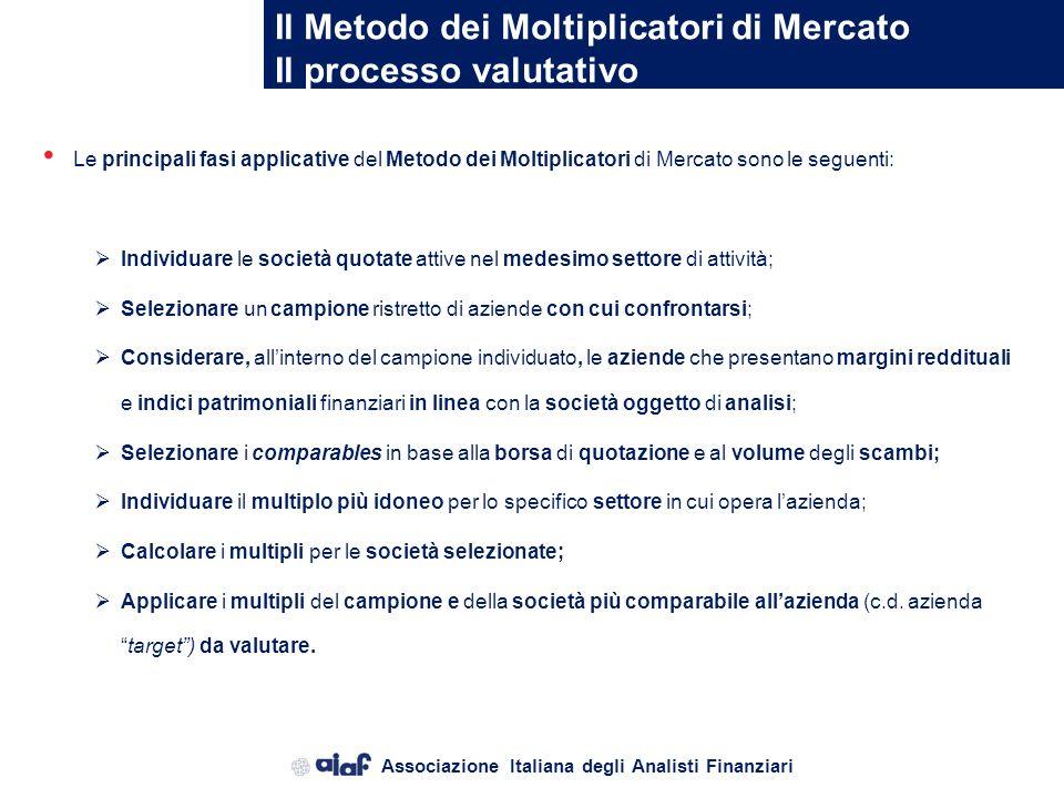 Il Metodo dei Moltiplicatori di Mercato Il processo valutativo