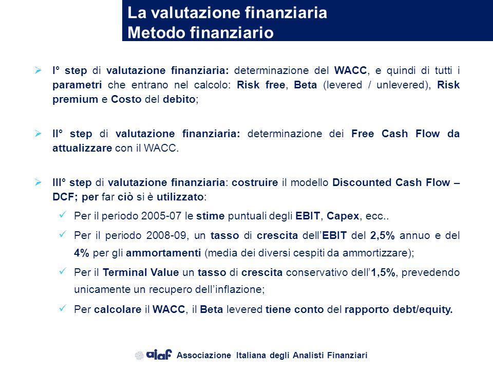 La valutazione finanziaria Metodo finanziario