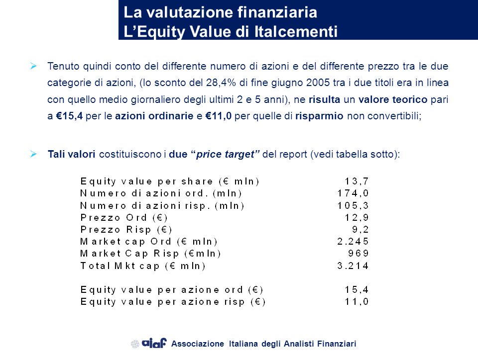 La valutazione finanziaria L'Equity Value di Italcementi