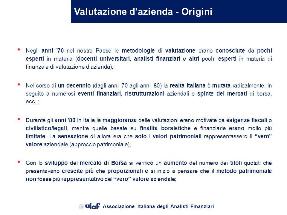 Valutazione d'azienda - Origini